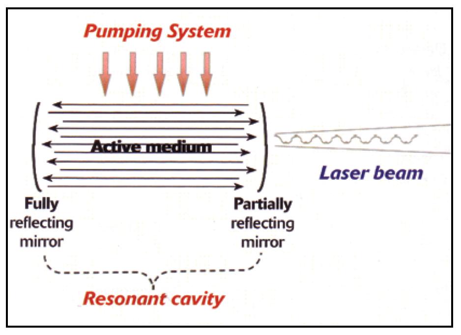 Resonant Cavity.png