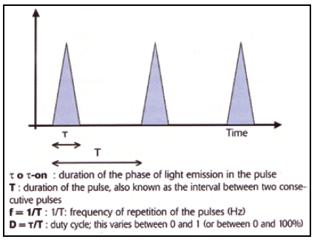 surgical laser emission phase.png