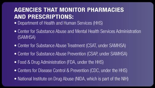Agencies that Monitor Pharmacies and Prescriptions - Opioid Regulations